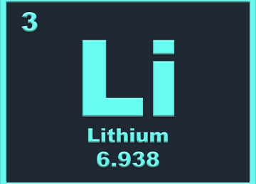 The Return of Lithium in 2020