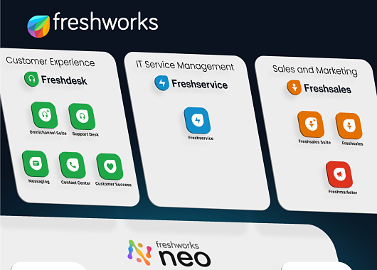 Freshworks Shooting for $9 Billion IPO Valuation at Top End of Filing Range