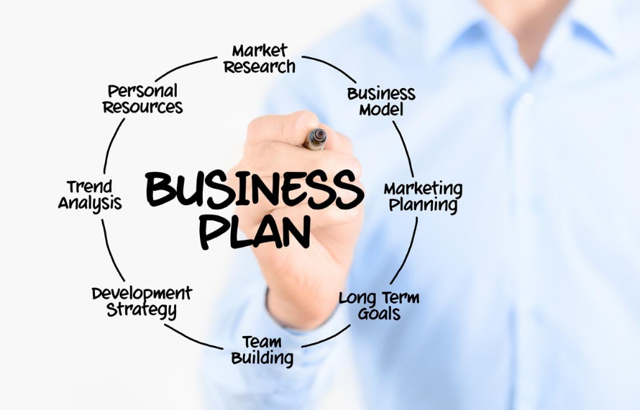 Building a business plan template