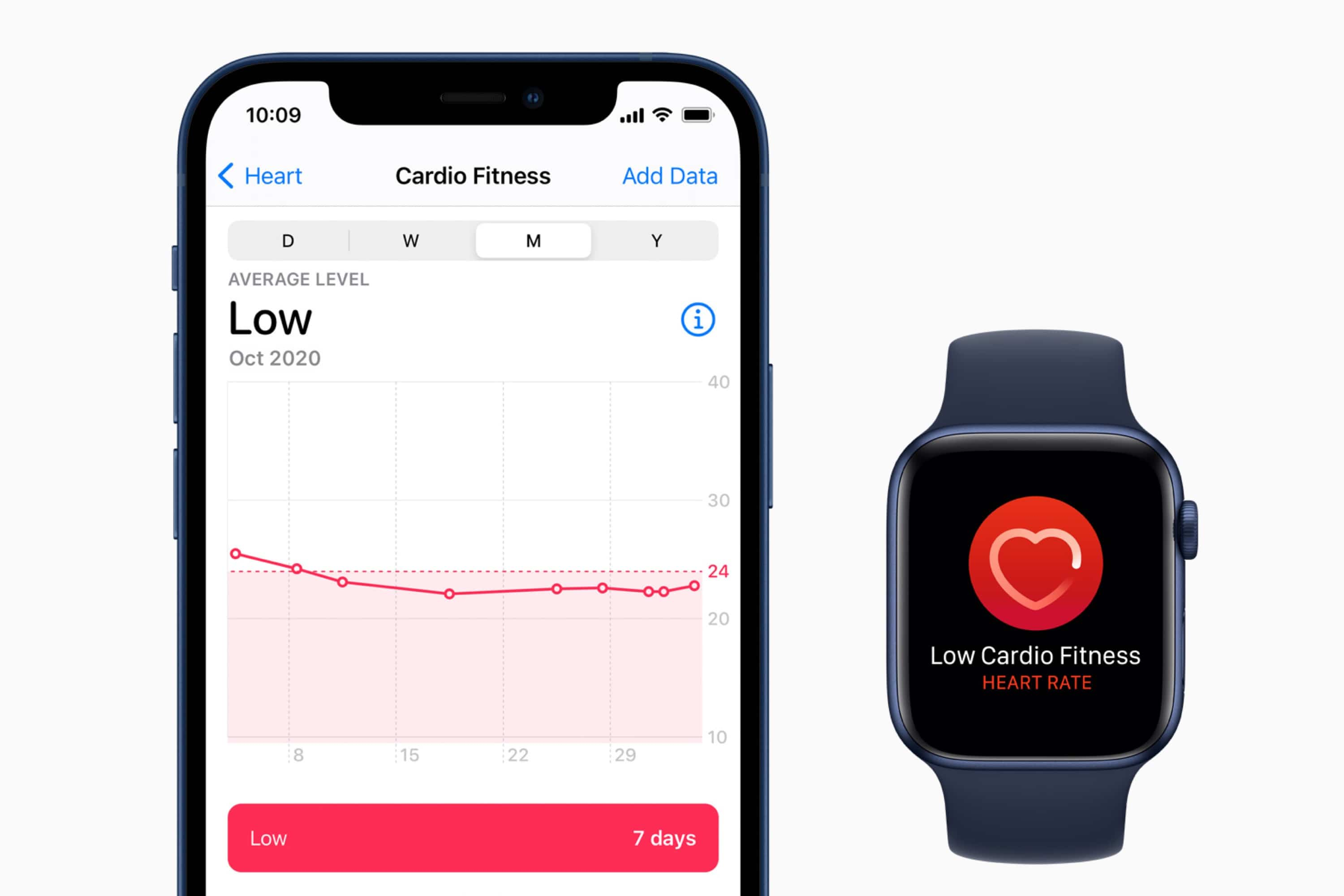 apple-releases-watchos-7-2-to-support-fitness-20201214-1