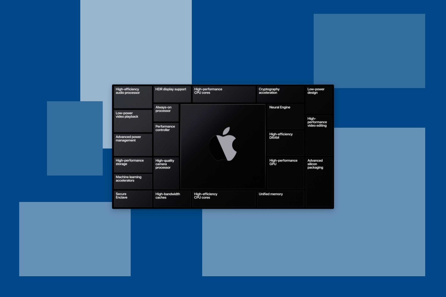 latest-first-apple-silicon-macs-apple-november-2020-event-20201015-1