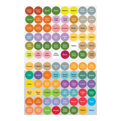doTERRA Essential Oil Bottle Cap Stickers English