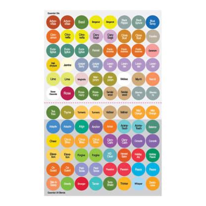 doTERRA Essential Oil Bottle Cap Stickers (English, US Version)