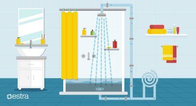 Blog ef focus smart water