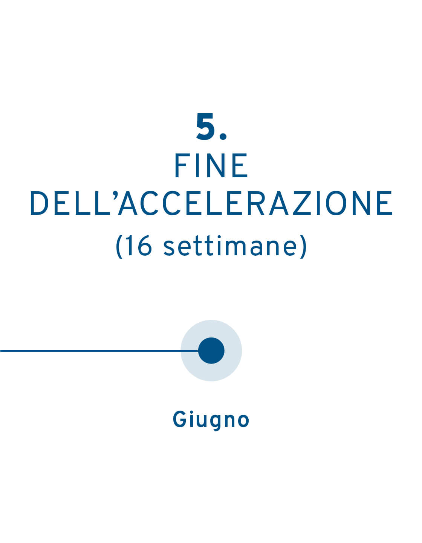 5 timeline mobile ita
