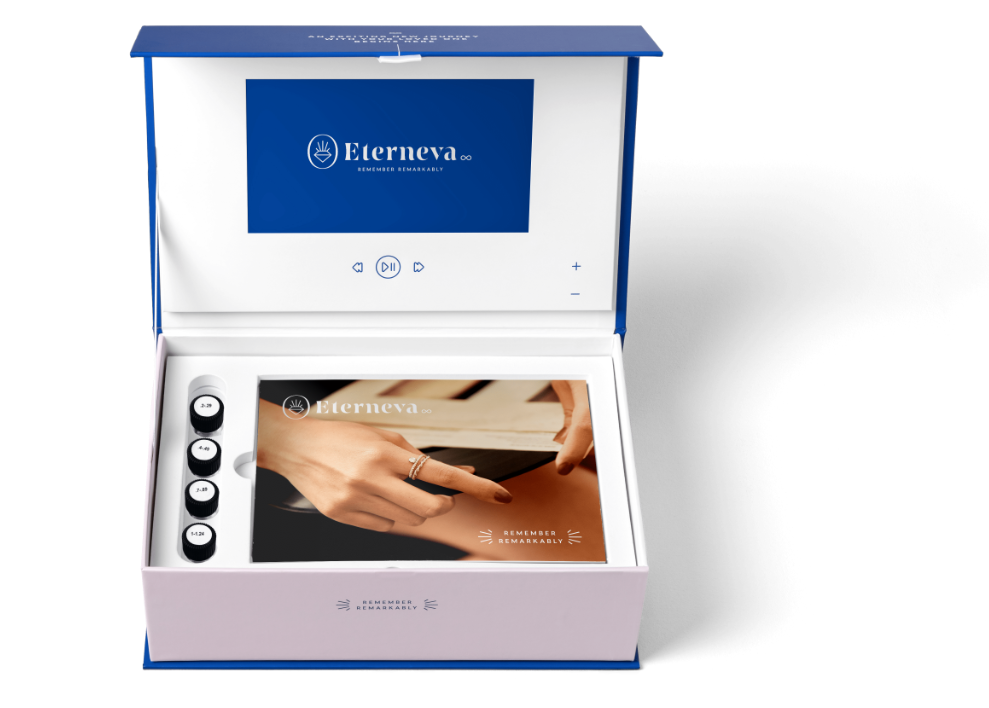 Etereneva Welcome Kit