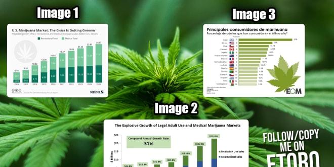 Aurora Cannabis Inc Aktie