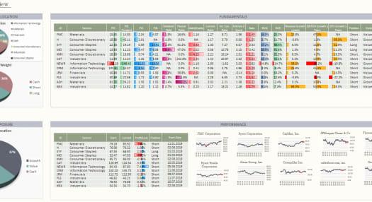 Buy CarMax Inc stock & View ($KMX) Share Price on eToro