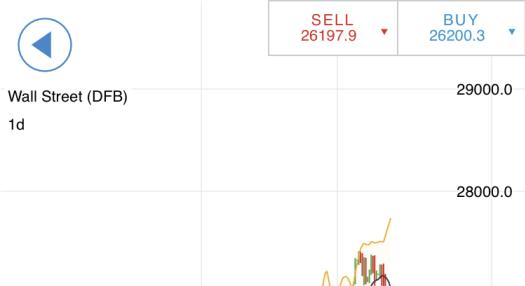 Buy UnitedHealth stock & View ($UNH) Share Price on eToro