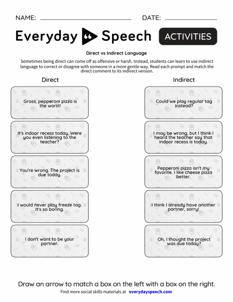 Direct vs Indirect Language