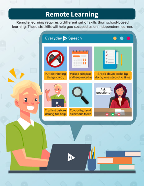 Remote Learning Goal Poster