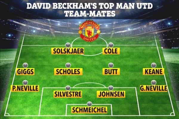 Beckham chose MU dream team: defense faint, between superheroes online