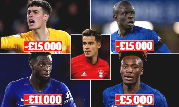 Chelsea profiteering: reduce 10% salary of players, enough for Coutinho