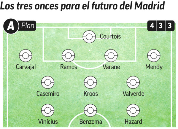 "Real has 3 ultra full lineup of stars, Zidane stays ""unworried"" COVID-19"
