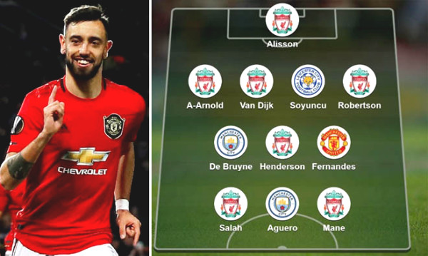 "MU star who played only 5 games still surprisingly makes it to ""Team of the Premier League"""