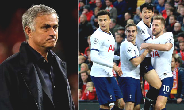 If losing Harry Kane, Mourinho is at risked of being fired
