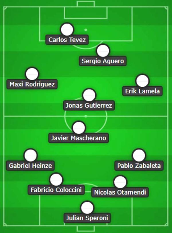 SAO Argentine super team in the Premier League: Man City surpassed MU