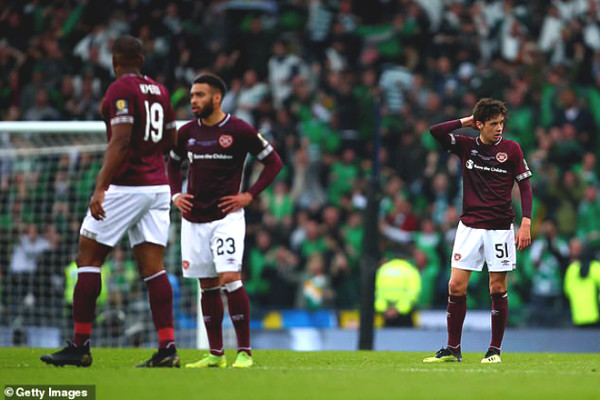 Scottish League officially canceled: