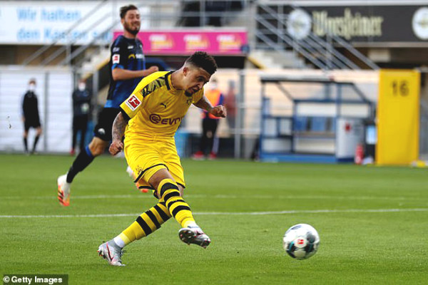 Sancho is as good as Ronaldo, Manchester United should buy right now: Lessons from the case of Haaland