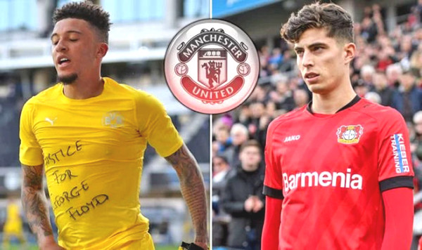 """MU targeted two """"shining pearls"""" of Bundesliga: Building the best U23 strikers team"""