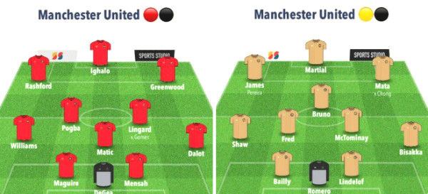 Stunning MU: 2 super squads races for Top 4 and the FA cup