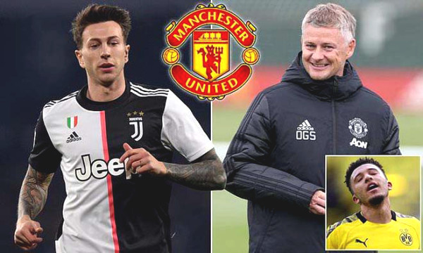 """Ronaldo's """"best teammate"""" plans to leave Juventus, moves to MU to Euro 2021 dream"""
