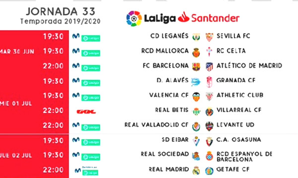 Real held the advantage still championship race La Liga big boss events Barca bias