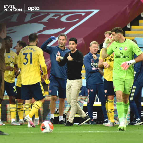Arsenal lost to Aston Villa welcome sad record: Yes Hanoi Chelsea FA Cup?
