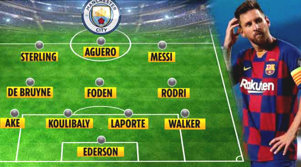 Premiership 2020/21 fiery - Man City buy Messi can reclaim the throne?