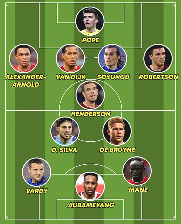 De Bruyne took the prize for the best Premier League, MU absence PFA Team