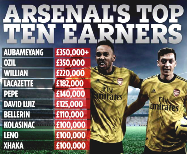 """1 day left until Premier League opening: Arsenal suddenly """"promoted"""" coach Arteta"""