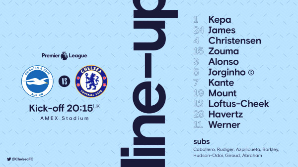 Direct Soccer Brighton - Chelsea: The effort failed (Timeout)