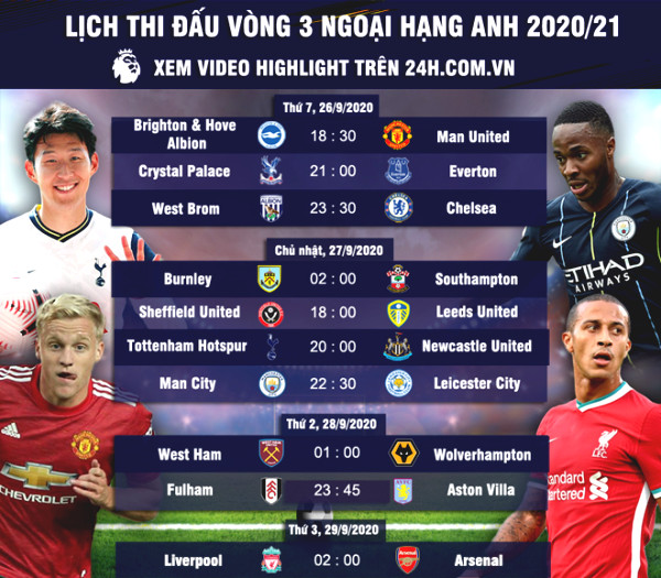 Prediction 3 Premier League: Manchester United 3 points, Liverpool faced Arsenal