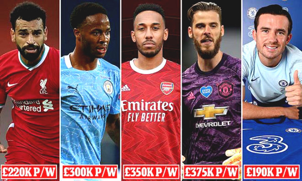 A race to spend money in the Premier League: all the blockbusters still lost to De Gea of MU