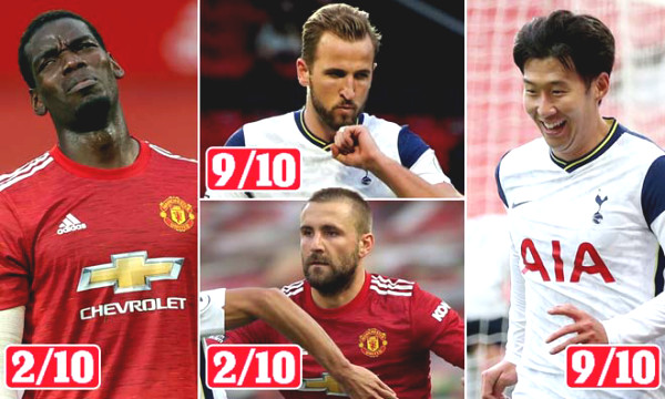 MU was crushed Tottenham 1-6: Not Maguire & Pogba, who has the worst?