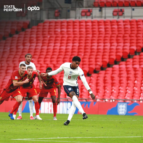 Rashford shined at Nations League