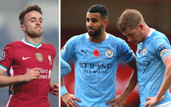 Predict the score of round 8 of Premier League: Manchester United - Manchester City are in jeopardy, Solskjaer is trembling