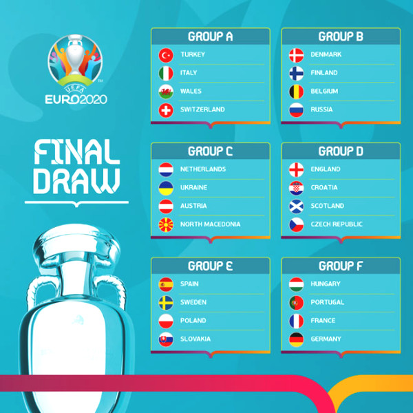 "EURO 2020 identified full 24 teams: Round table on fire, ""rain"" of big matches"