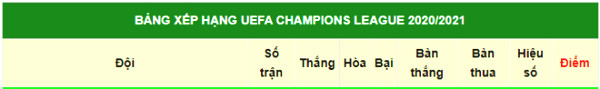 Champions League shock scenario: Mu 9 points can still be eliminated?
