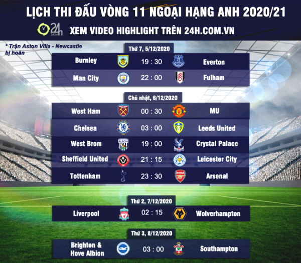 It is predicted that the ratio of 11 Premier League: Mu Lower