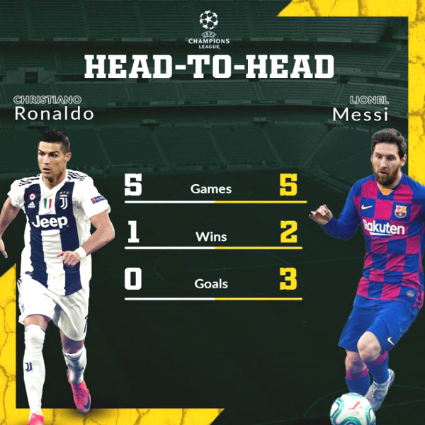 Barcelona - Juventus Direct football: Messi is helpless