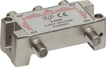 Antennefordeler 1ind/4ud