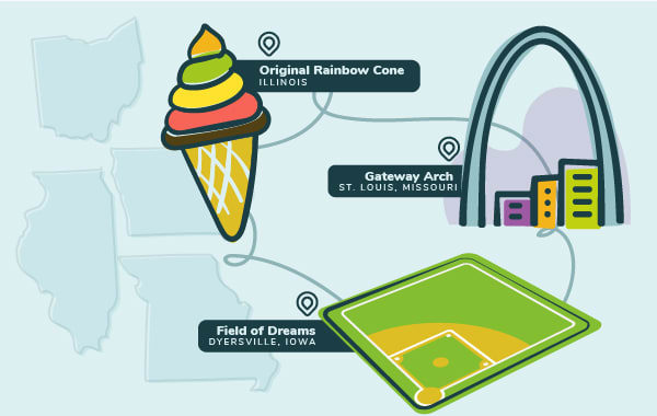 Lower Midwest Roadside Attractions illustration, including Original Rainbow Cone, Gateway Arch, and Field of Dreams