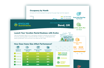 Vacation Rental Performance Report Example