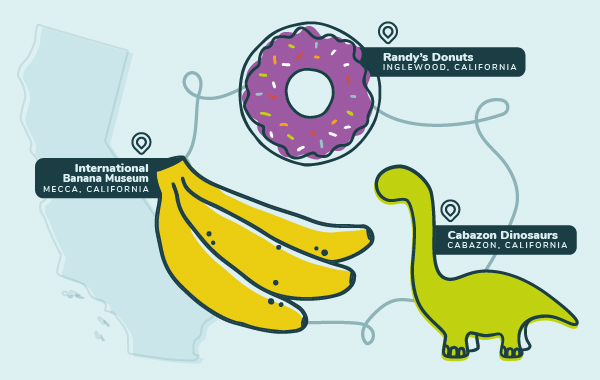 Illustration of California roadside attractions including the International Banana Museum, Randy's Donuts, and the Cabazon Dinosuars