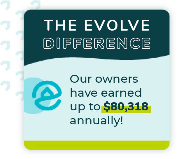 The Evolve Difference graphic demonstrating financial success owners have seen using Evolve's services in Granbury, Texas