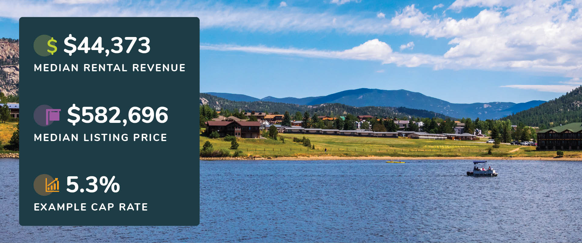 Graphic showing Grand Lake, Colorado rental revenue, listing price, and cap rate with a picture of a pontoon boat on Grand Lake with mountain views