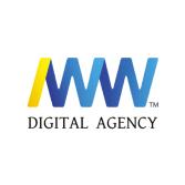 IWW Digital Agency