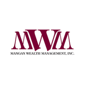 Mangan Wealth Management, Inc.