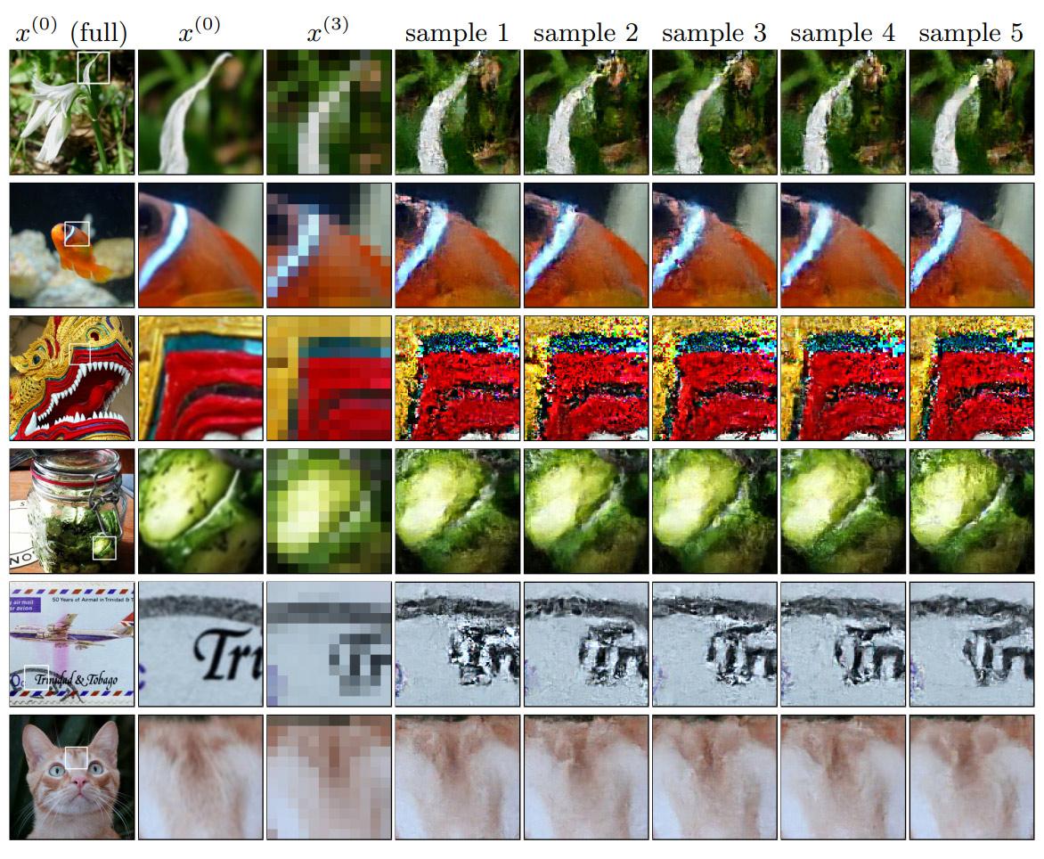 SReC using super-resolution